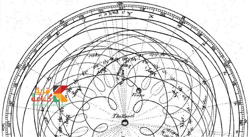 ptolemaic-astronomy